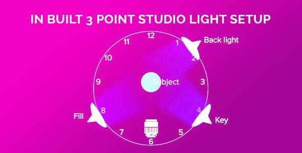 Configuración de luz de 3 puntos
