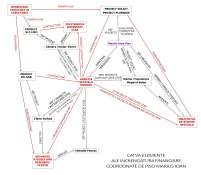 Harta relațiilor mafiote din ROSA