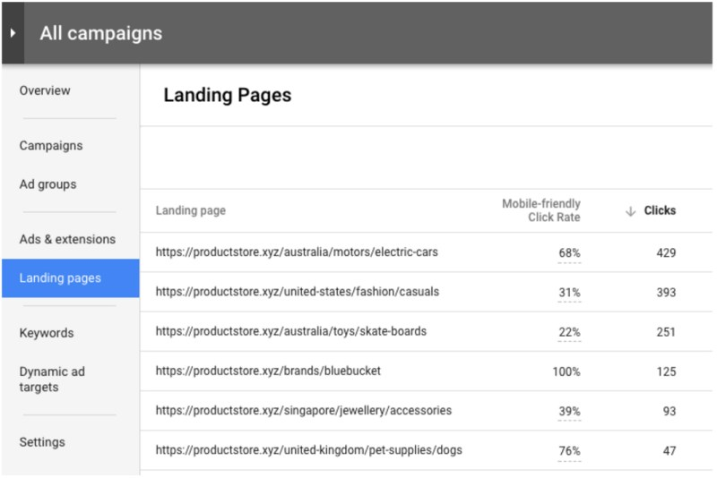 Landing Pages Tab in new AdWords