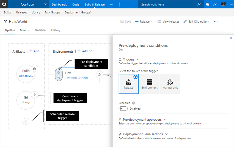 Release Definition Editor in VSTS