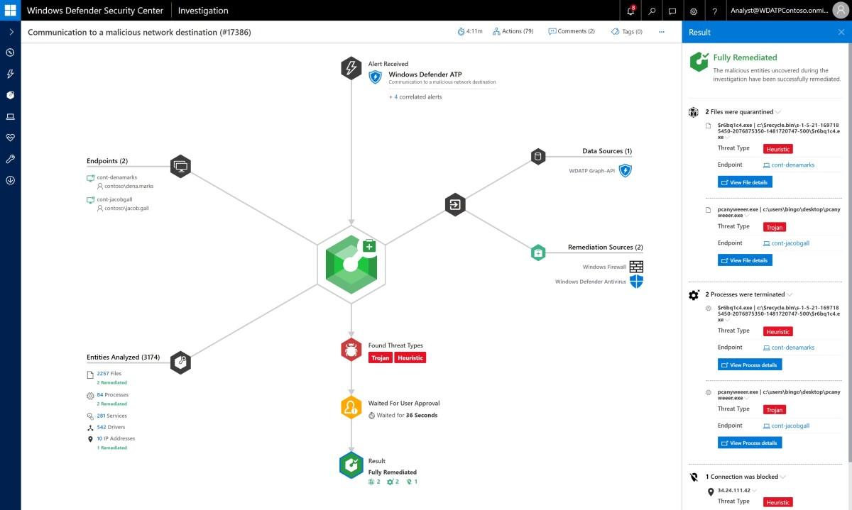 Windows Defender ATP Features Chart