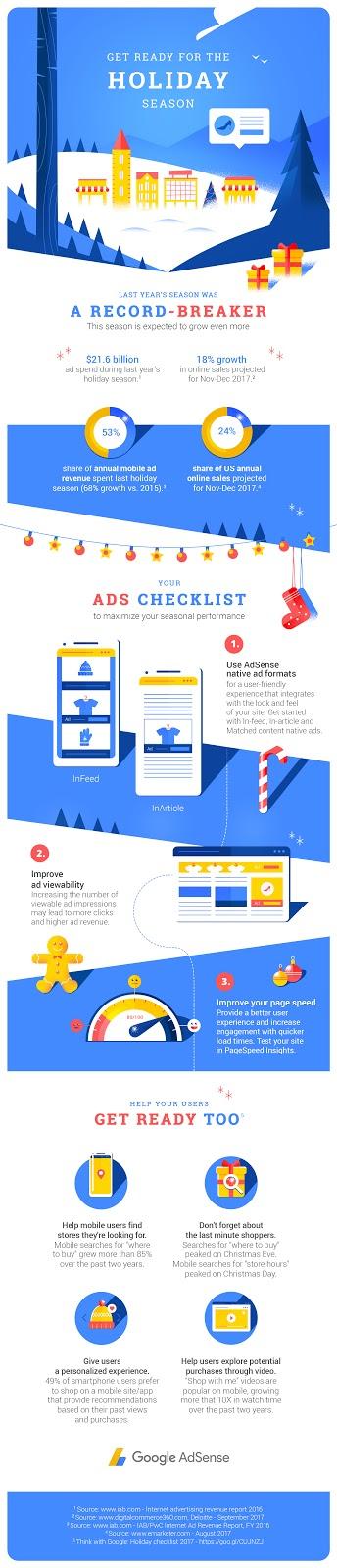 Google AdSense 2017 Holidays Tips Infographic