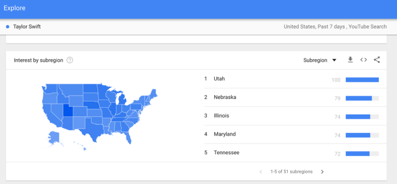 Google Trends Subregion Search Results