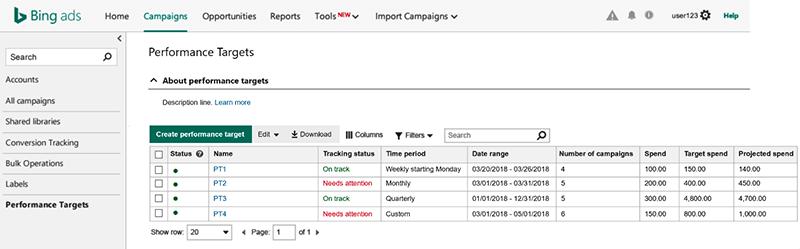 Bing Ads Performance Targets Tracking Status