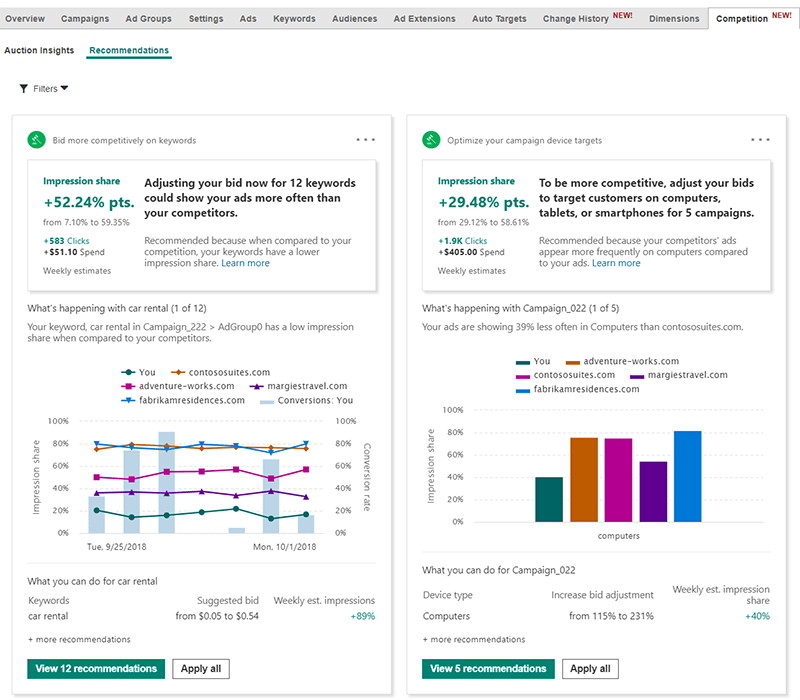 Bing Ads Competition Tab Recommendations: Bid more competitively on keywords