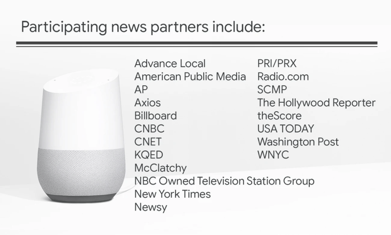 Google Assistant Audio News Feed Participating News Publishers
