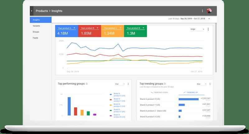 New Analytics in Google Manufacturer Center