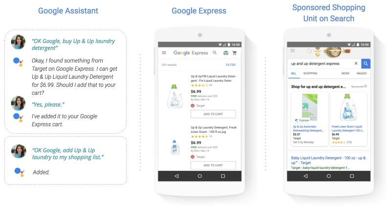 Google Shopping Axtions on Google Search, Express and Assistant