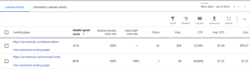 Mobile Speed Score Report By Google