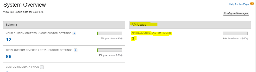Salesforce API Limit