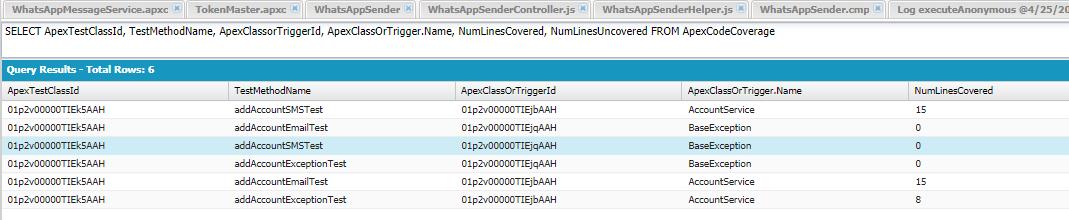 Apex Code Coverage