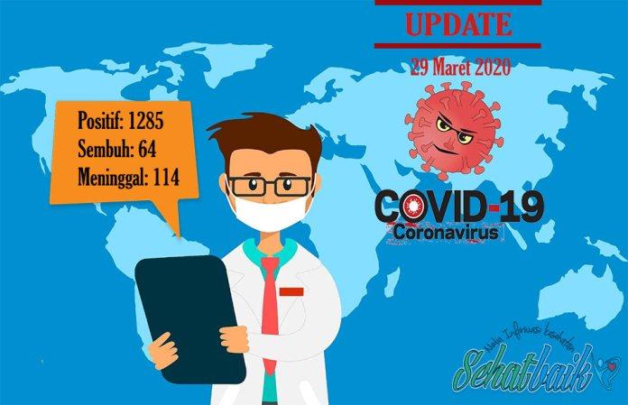 Update 29 Maret Covid19 Di Indonesia