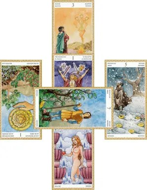 celtic cross tarot spread looking deeper at the small cross and the large cross