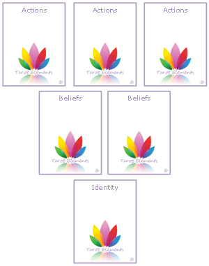 tarot elements vision spread foundation cards