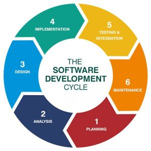 software-company-meerut-delhi