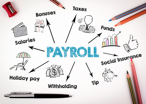 automation in payroll software