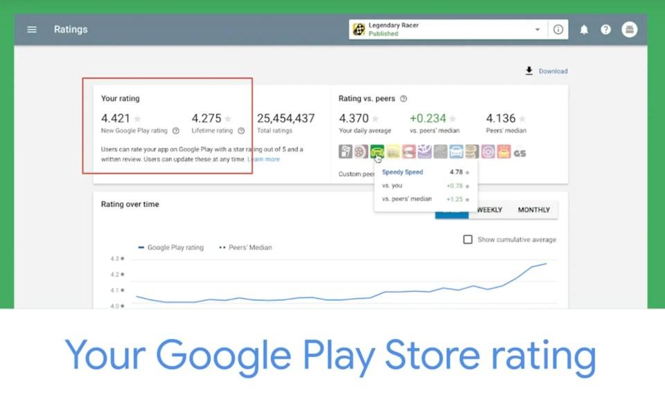 Apikasi Android Google Play