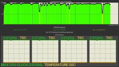 قوة وأداء جهاز نفيديا شيلد تي في بوكس_3