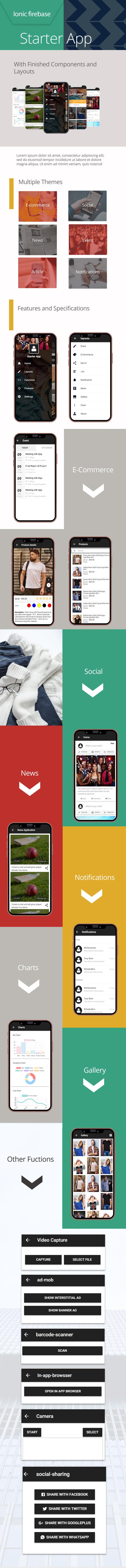 Ionic 3 UI/UX Multipurpose Theme/Template App - 2