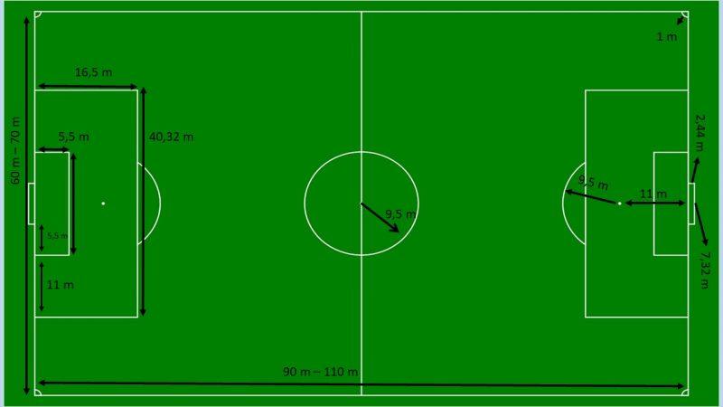 Ukuran Lapangan Sepak Bola Nasional Dan Internasional Resaja Com