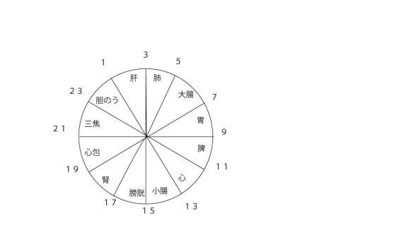 六造六腑の時間-1