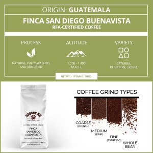 Guatemala Single Origin Rescue Me Coffee