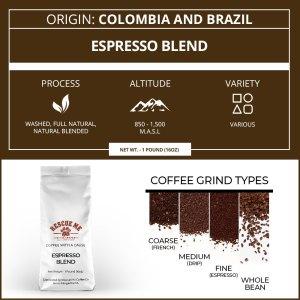 Espresso Coffee - Rescue Me Coffee