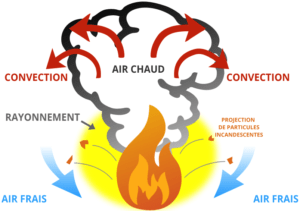 convection rescue18