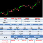 More Volatility In Nifty; Lower Levels Continue To Attract Buyers
