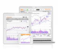Research - Investors.com