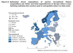 Figure 3: Estimated direct expenditure of marine recreational fishers (expenditure per fisher and total expenditures) in Europe where cross-hatching indicates the country used to extrapolate where no data exist.