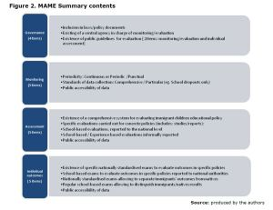 Figure 2. MAME Summary contents