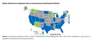 States which have adopted rules on autonomous land-based vehicles