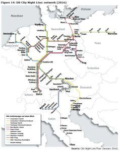 Figure 14: DB City Night Line: network (2016)