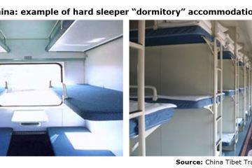 "Figure 74: China: example of hard sleeper ""dormitory"" accommodation"