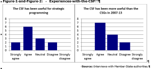 Figure 1 and Figure 2: Experiences with the CSF