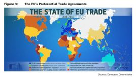 Figure 3: The EU's Preferential Trade Agreements June 2016