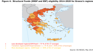 Figure 4: Structural Funds (ERDF and ESF) eligibility 2014-2020 for Greece's regions