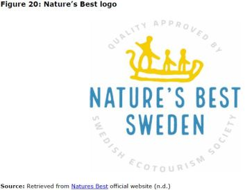 Figure 20: Nature's Best logo