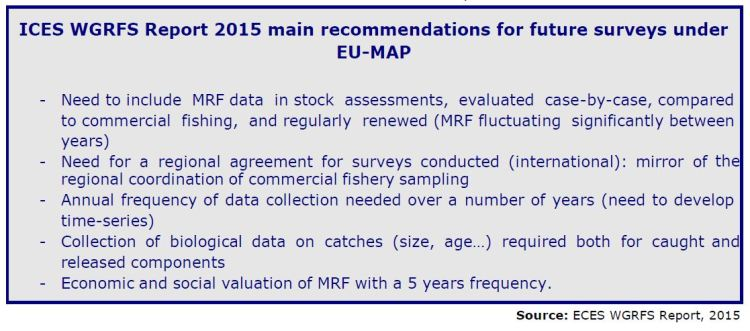 ICES WGRFS Report 2015 main recommendations for future surveys under EU-MAP