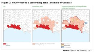 Figure 2: How to define a commuting zone (example of Genova)