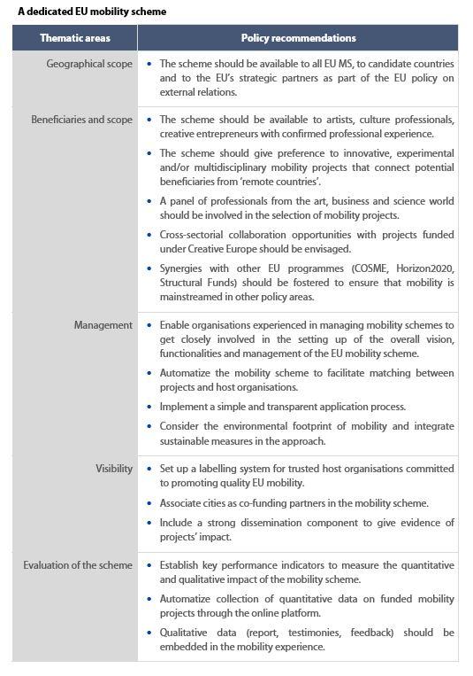 A dedicated EU mobility scheme