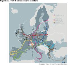 Figure 21: TEN-T Core network corridors