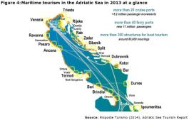 Figure 4: Maritime tourism in the Adriatic Sea in 2013 at a glance