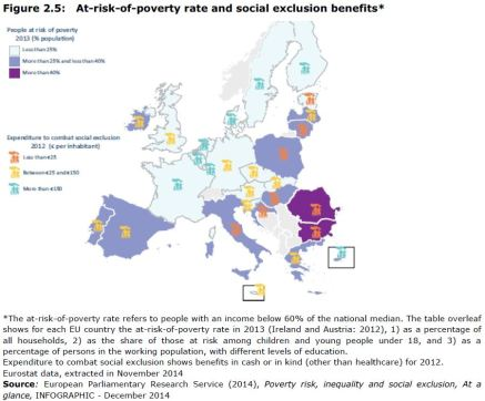 Figure 2.5: At-risk-of-poverty rate and social exclusion benefits*