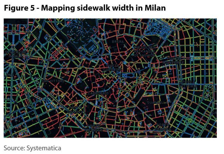 Mapping sidewalk width in Milan