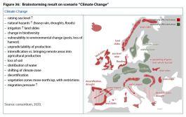 "Brainstorming result on scenario ""Climate Change"""