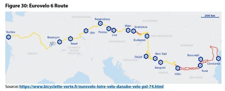 Figure 30: Eurovelo 6 Route
