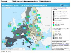 Figure 7: COVID-19 restriction measures in the EU-27 (July 2020)