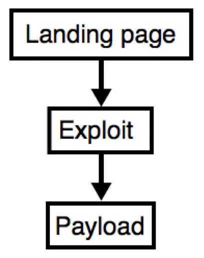Understanding EK PT1_1